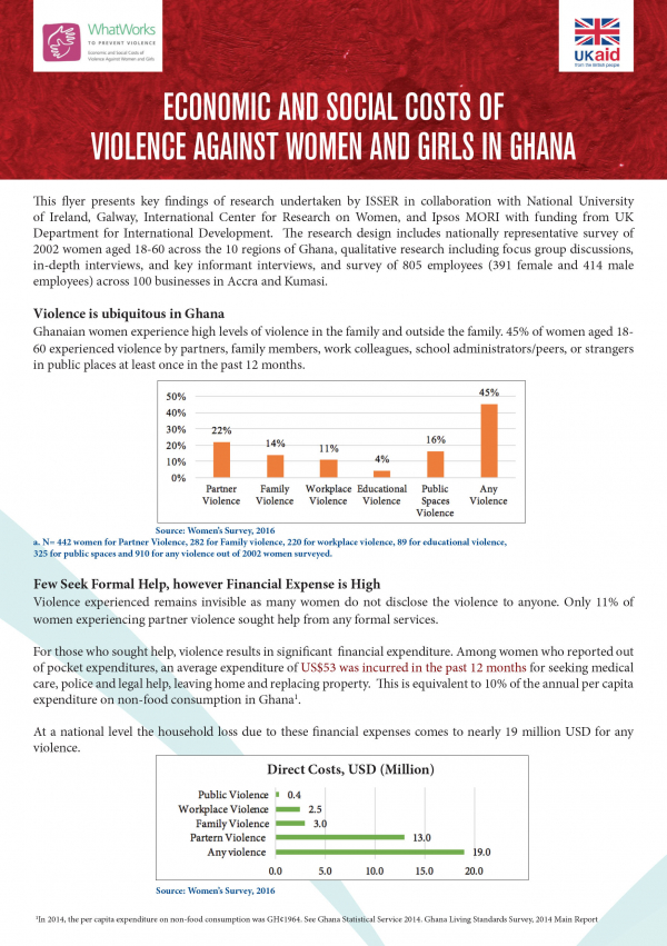 Economic and Social Costs of Violence Against Women and Girls in Ghana
